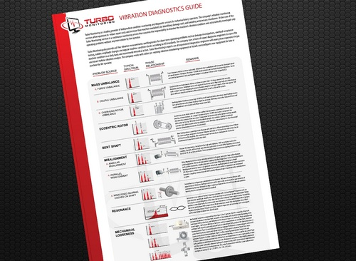Engineering brochure from a template ­ text and diagrams guidance provided
