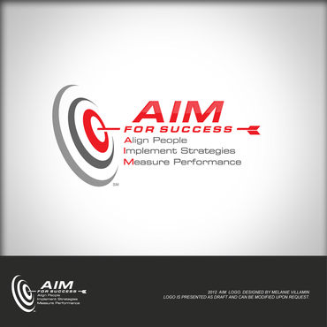 AIM--Align (people), Implement (strategies), Measure (performance)