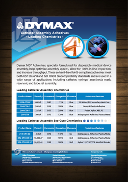 Medical Device Adhesive - Leading Chemistries