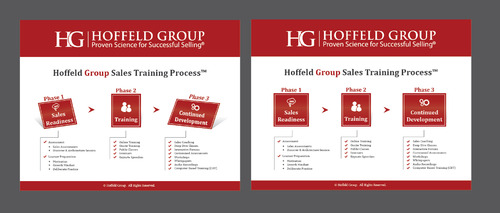 Hoffeld Group