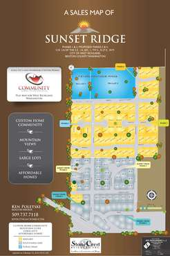 Community Real Estate Group Presents Marketing collateral Winning Design by asifwarsi