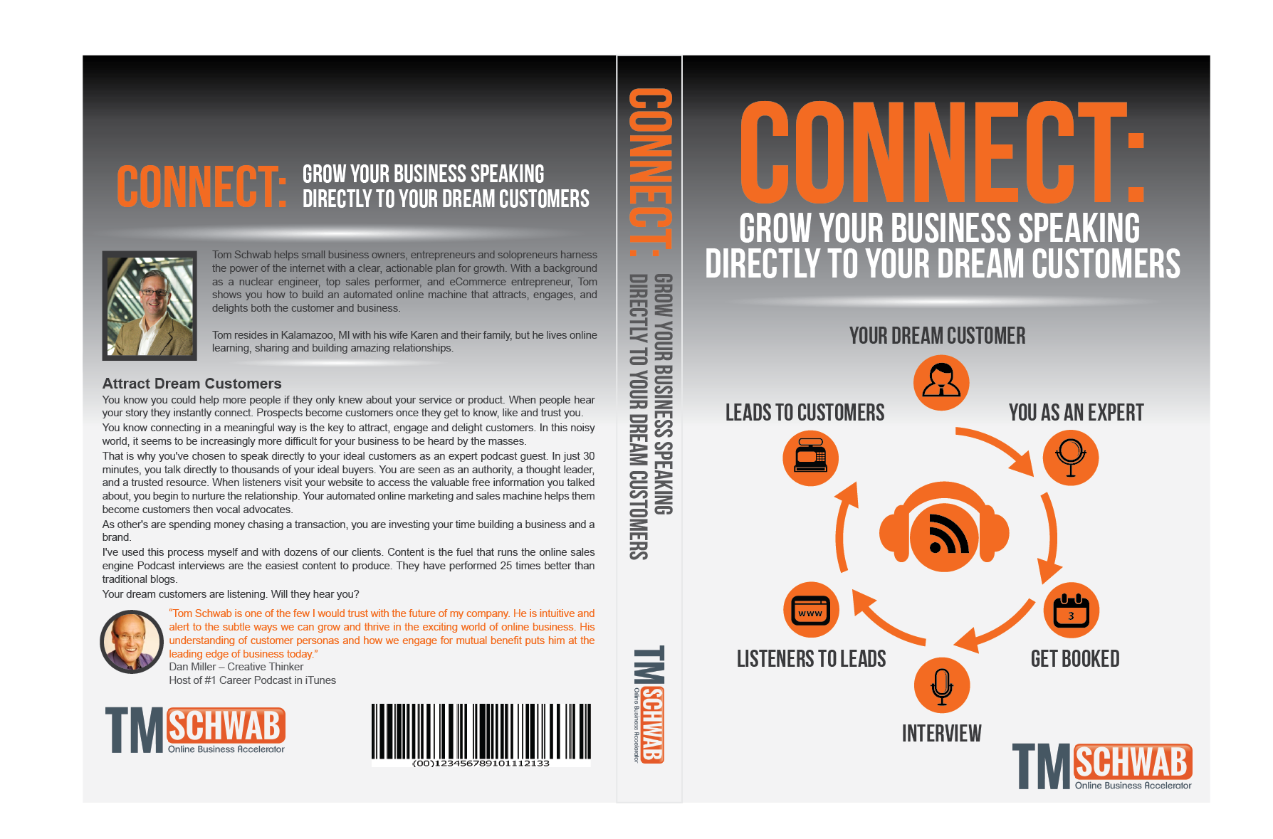 Book cover: Podcast interview - Marketing